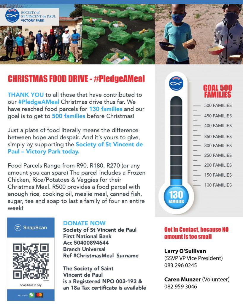 Donations barometer